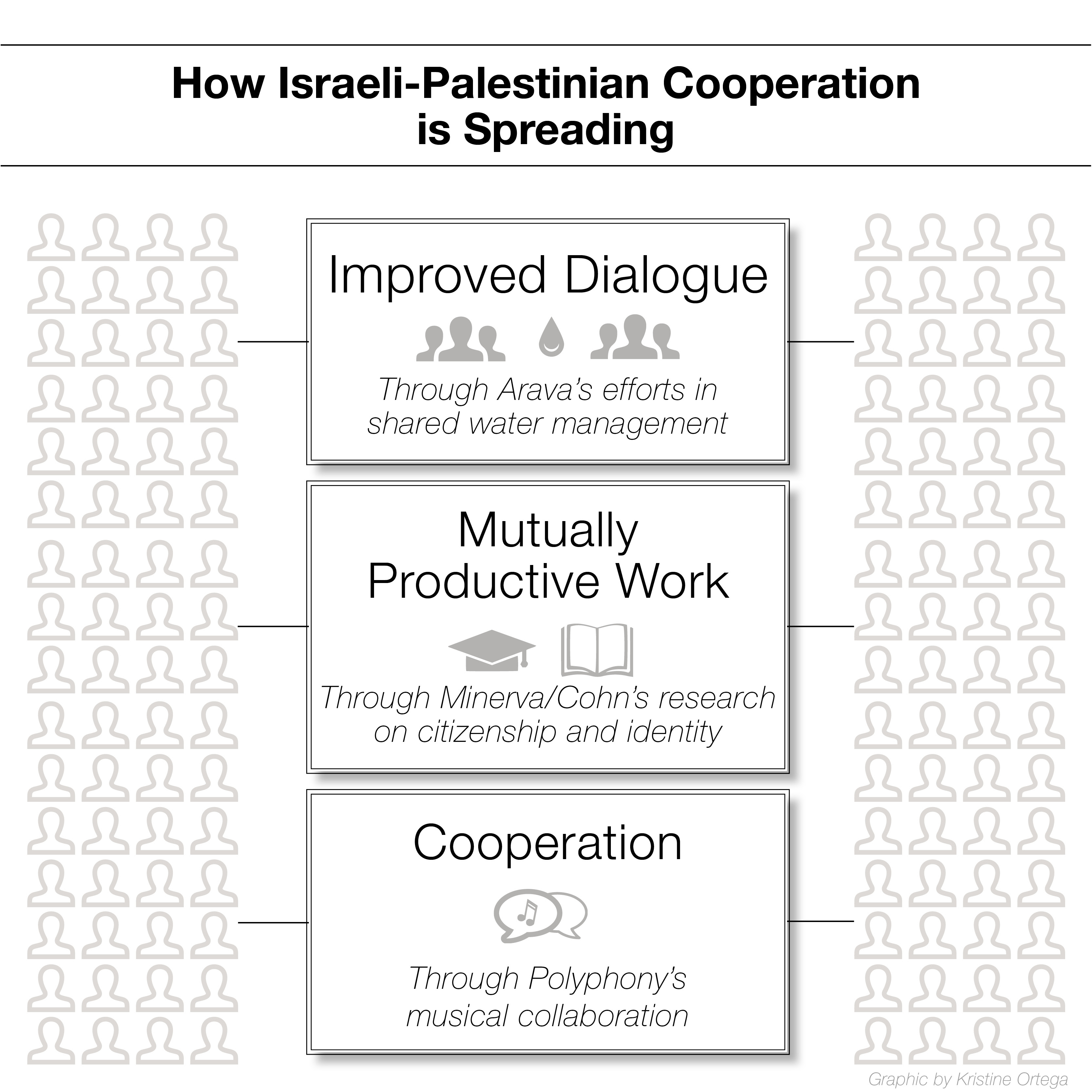 Jennifer Schwab of ENTITY discusses why there's hope for the Israeli-Palestinian cooperation