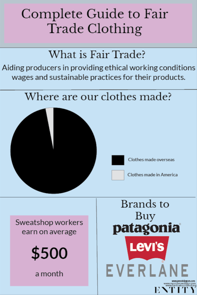 ENTITY talks about fair trade and how to participate.
