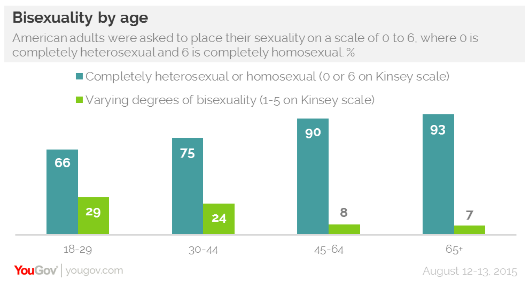 ENTITY discusses the problem that sometimes arises with trying to label sexual orientation.