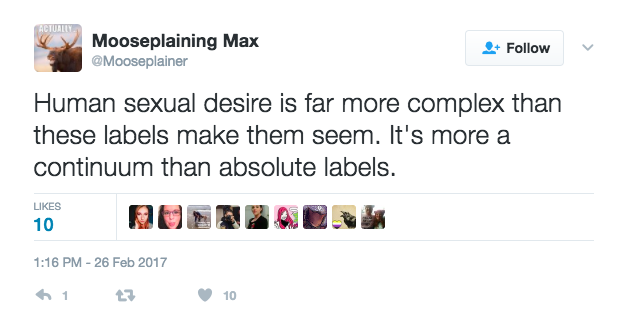 Sexuality labels list
