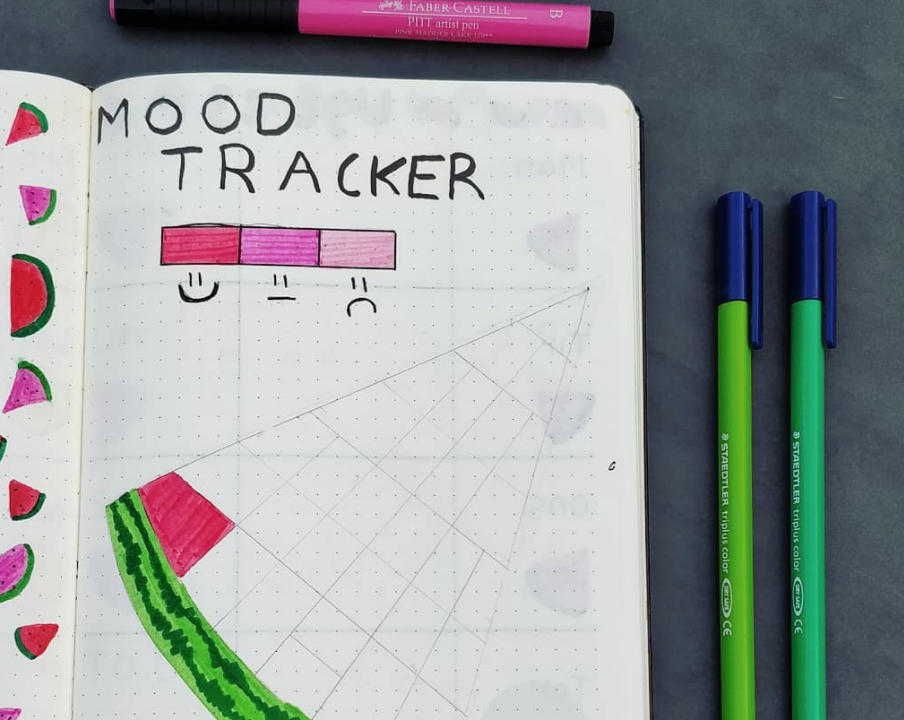 what is a mood tracker and why you need one in your life