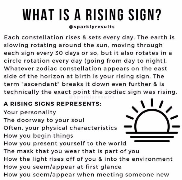 Astrology sun moon rising symbols